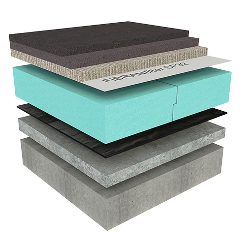Pohodna ravna streha - CLASSIC