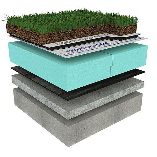 Semi-intensive Green Flat Roof - CLASSIC