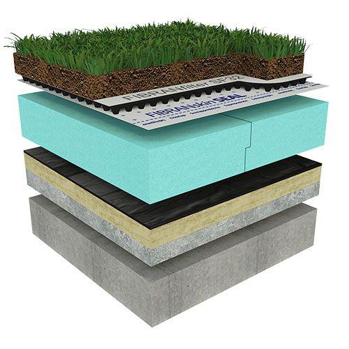 Semi-intensive Green Flat Roof - PLUS